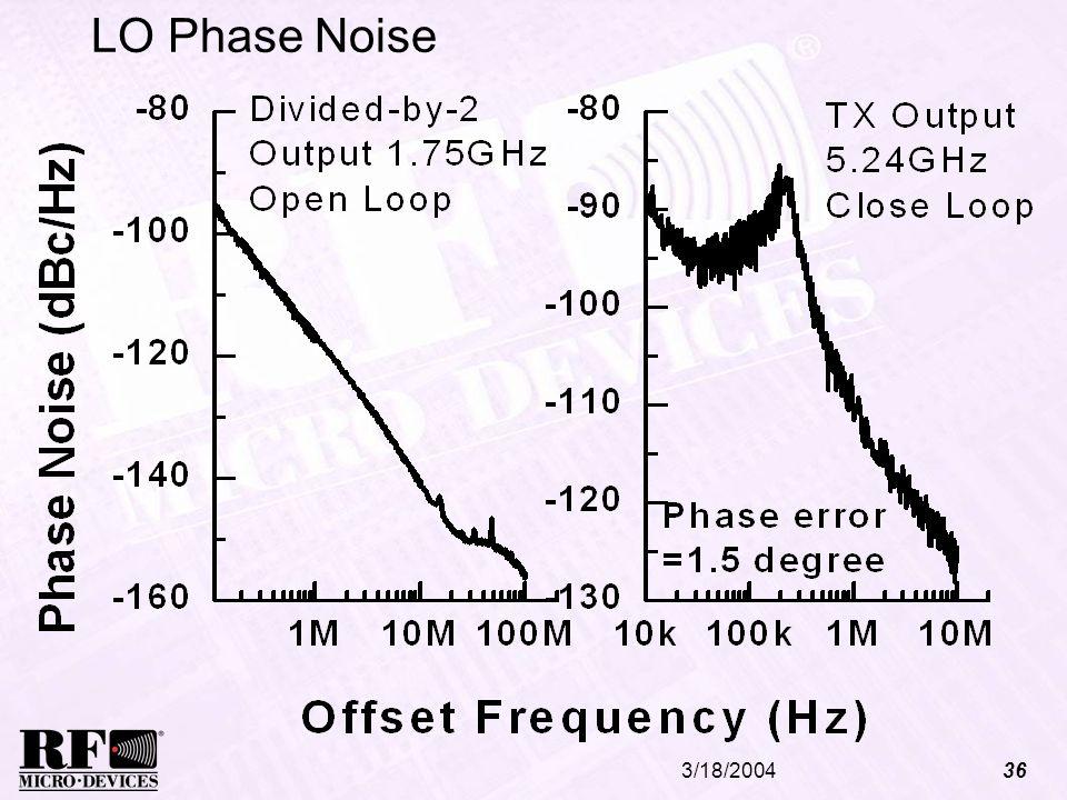 LO Phase Noise