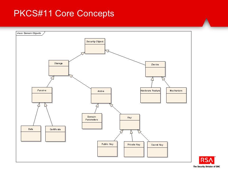 PKCS#11 Core Concepts
