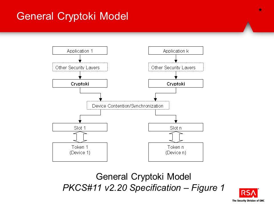 General Cryptoki Model