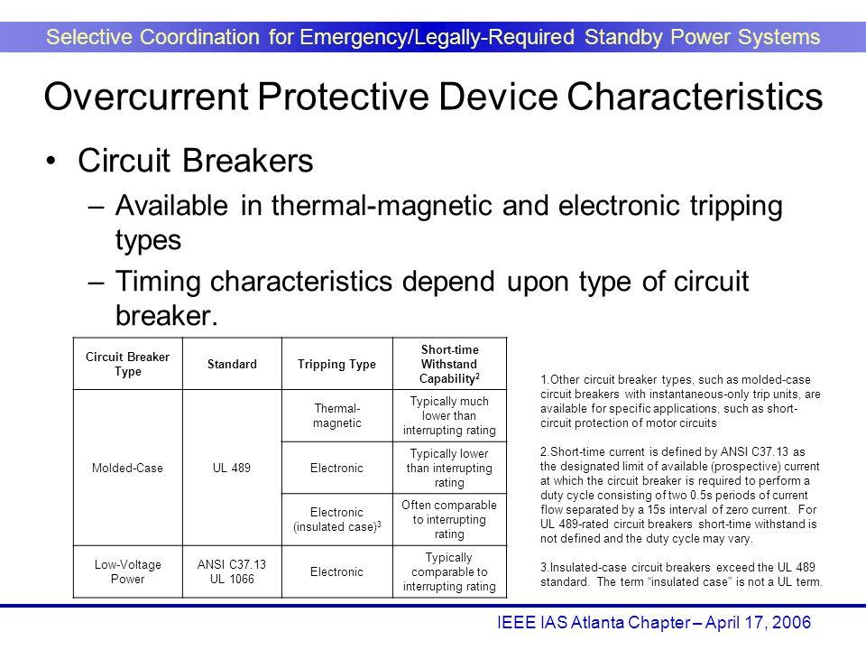 Overcurrent Protective Device Characteristics