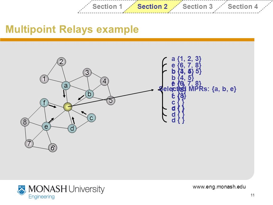 Multipoint Relays example