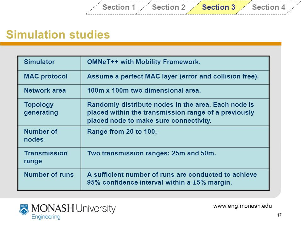 Simulation studies Section 1 Section 2 Section 3 Section 4 Simulator