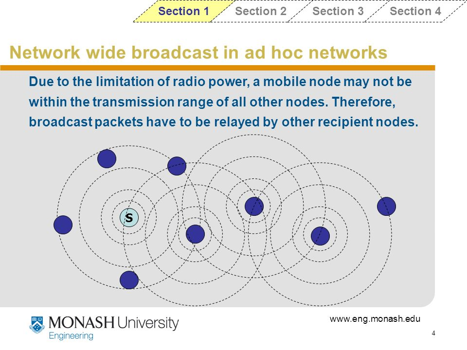Network wide broadcast in ad hoc networks