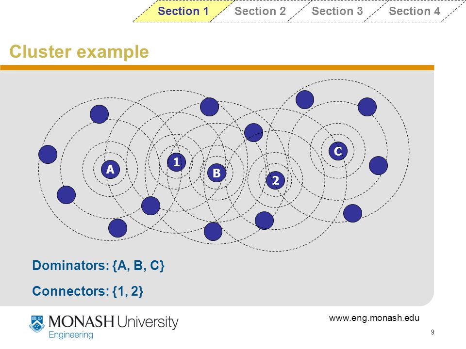 Cluster example Dominators: {A, B, C} Connectors: {1, 2} Section 1