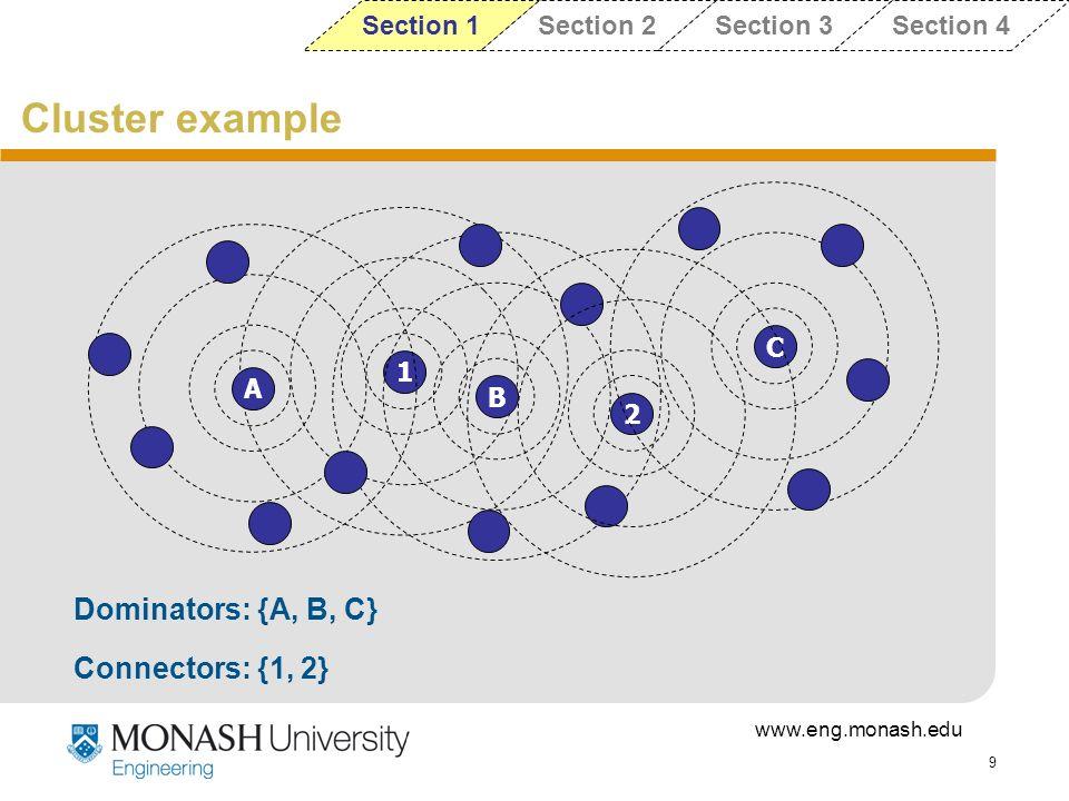 Cluster example Dominators: {A, B, C} Connectors: {1, 2} Section 1
