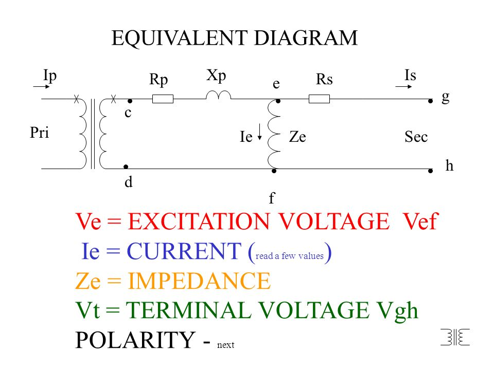 Ve = EXCITATION VOLTAGE Vef Ie = CURRENT (read a few values)