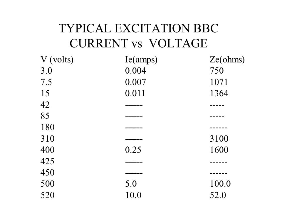 TYPICAL EXCITATION BBC CURRENT vs VOLTAGE