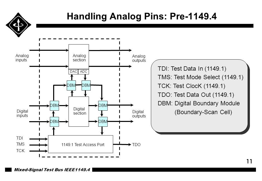 Handling Analog Pins: Pre-1149.4