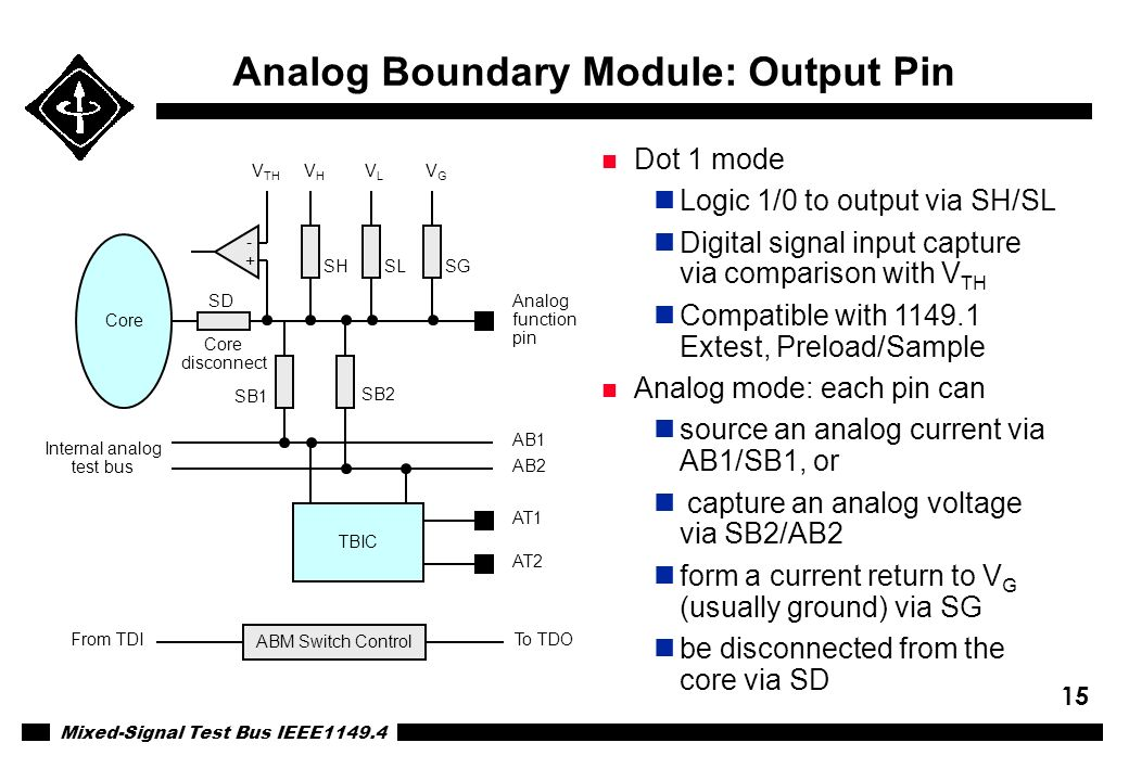 Analog Boundary Module: Output Pin