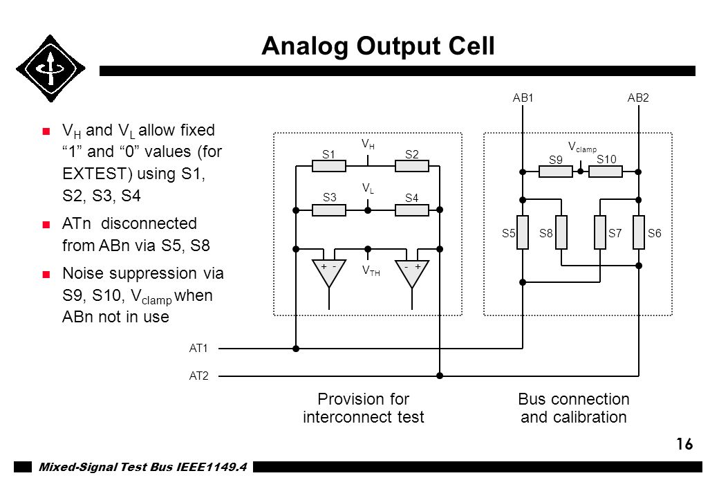 Analog Output Cell AB1. AB2. VH and VL allow fixed 1 and 0 values (for EXTEST) using S1, S2, S3, S4.