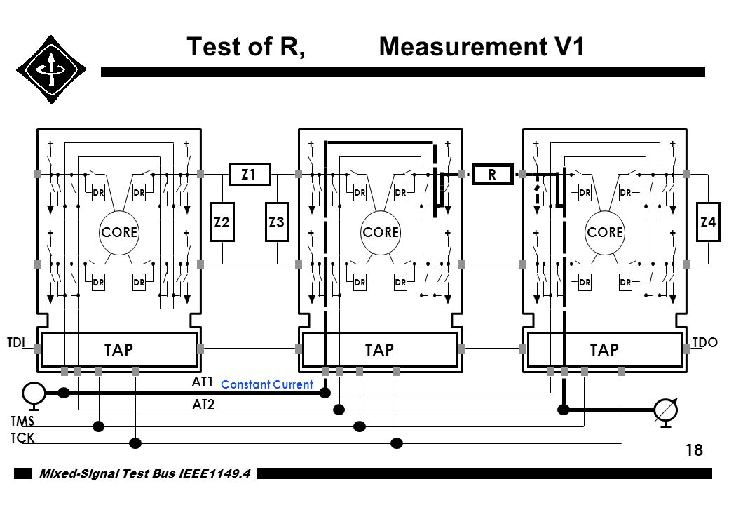 Test of R, Measurement V1 TAP TAP TAP Z1 R Z2 Z3 Z4 CORE CORE CORE TDI