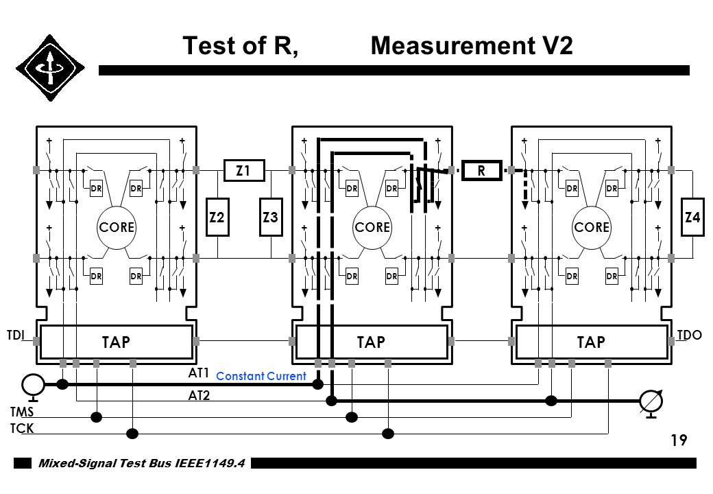 Test of R, Measurement V2 TAP TAP TAP Z1 R Z2 Z3 Z4 CORE CORE CORE TDI