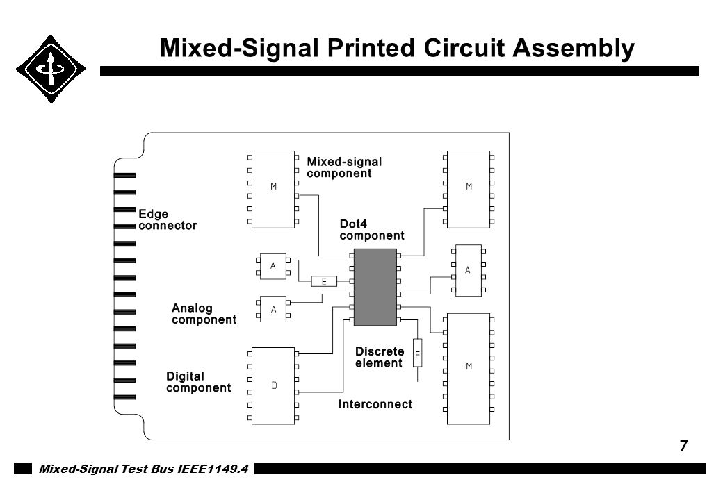 Mixed-Signal Printed Circuit Assembly