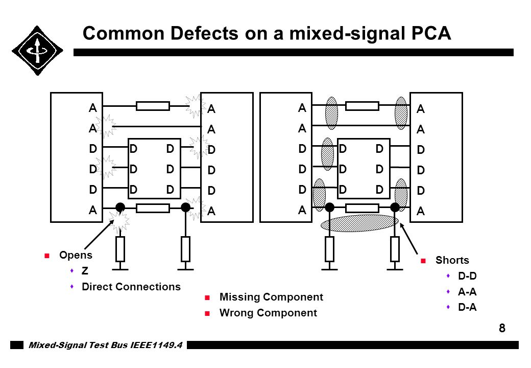 Common Defects on a mixed-signal PCA