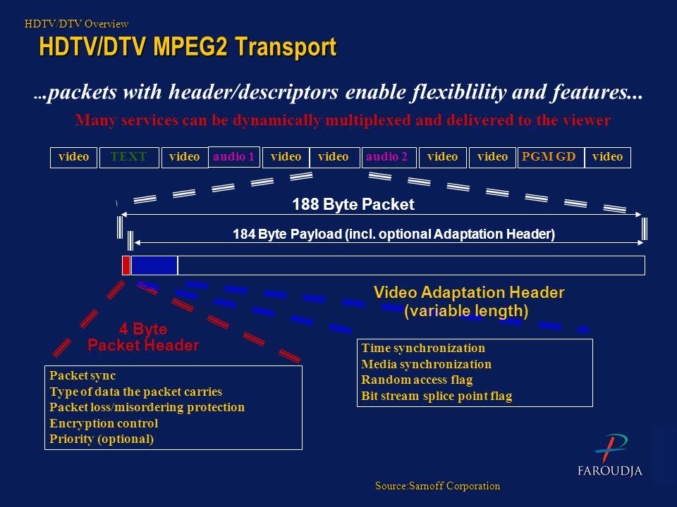HDTV/DTV MPEG2 Transport