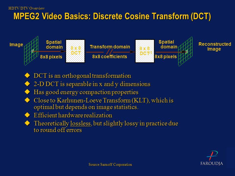 MPEG2 Video Basics: Discrete Cosine Transform (DCT)