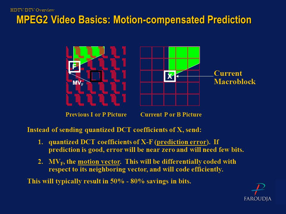 MPEG2 Video Basics: Motion-compensated Prediction