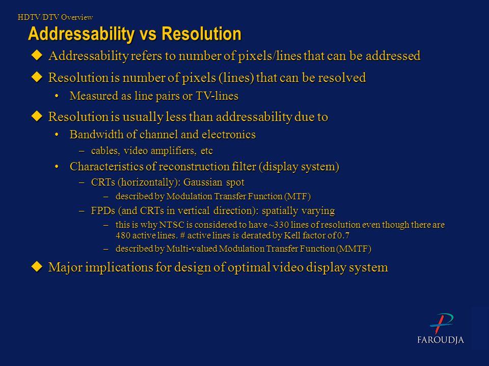 Addressability vs Resolution