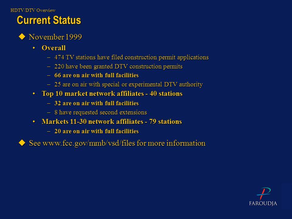 Current Status November 1999