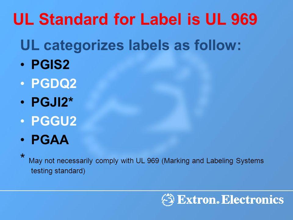 UL Standard for Label is UL 969