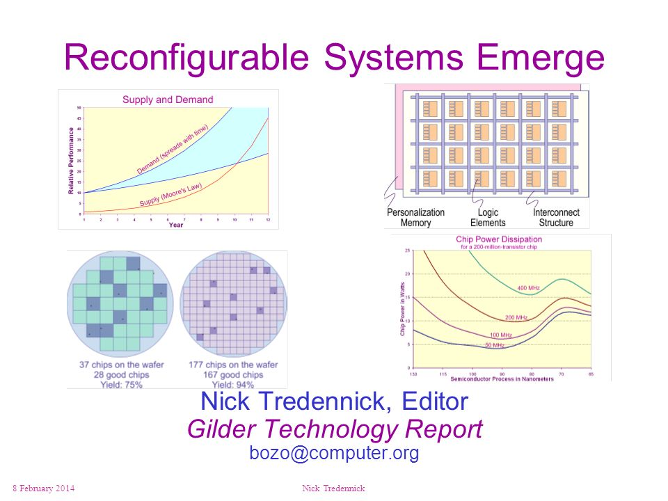 Reconfigurable Systems Emerge