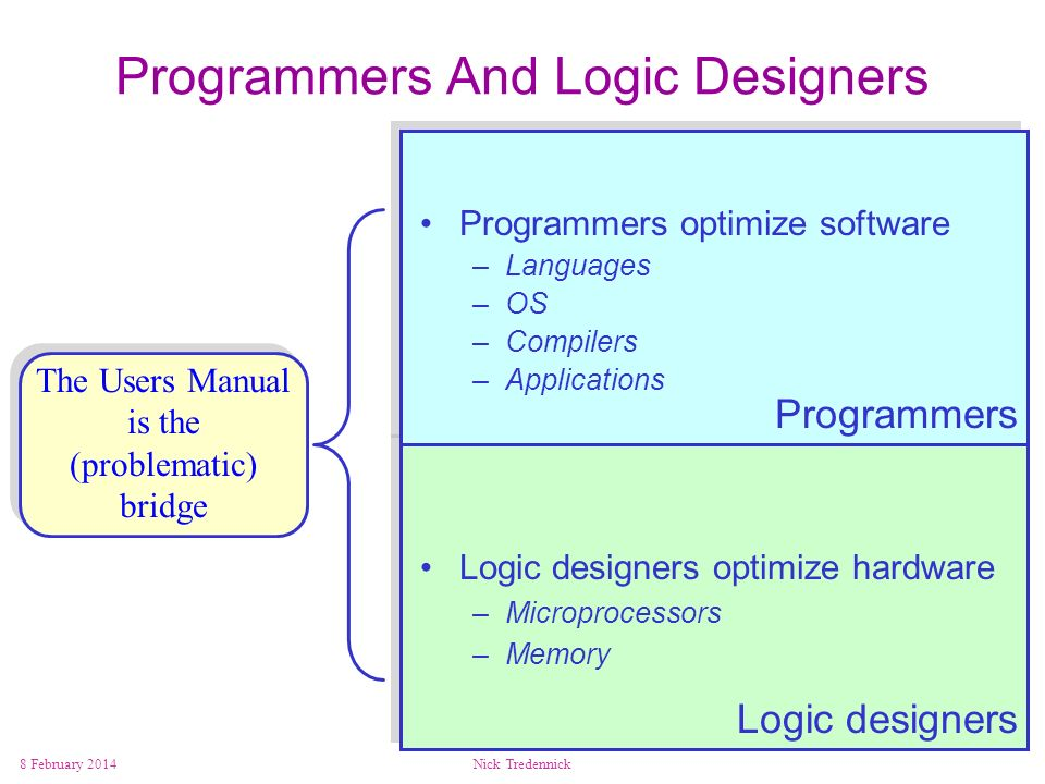 Programmers And Logic Designers