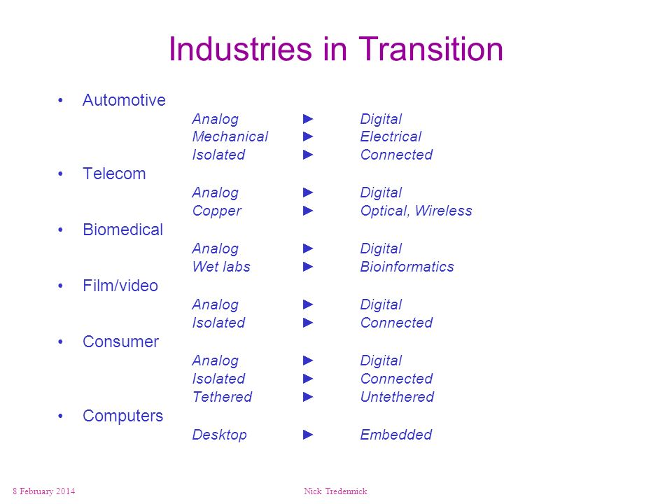 Industries in Transition
