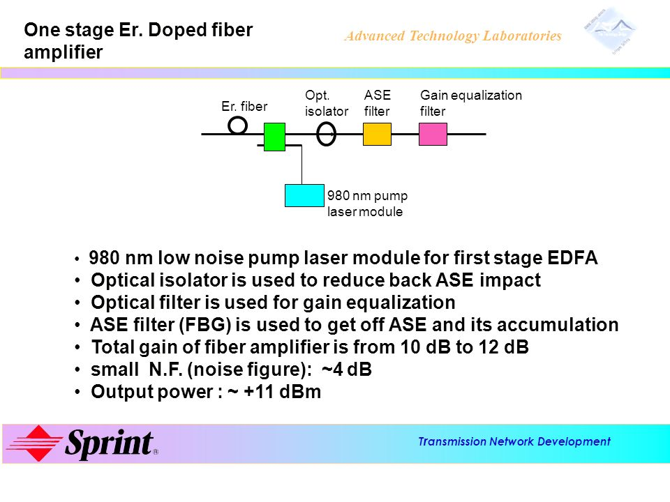 One stage Er. Doped fiber amplifier