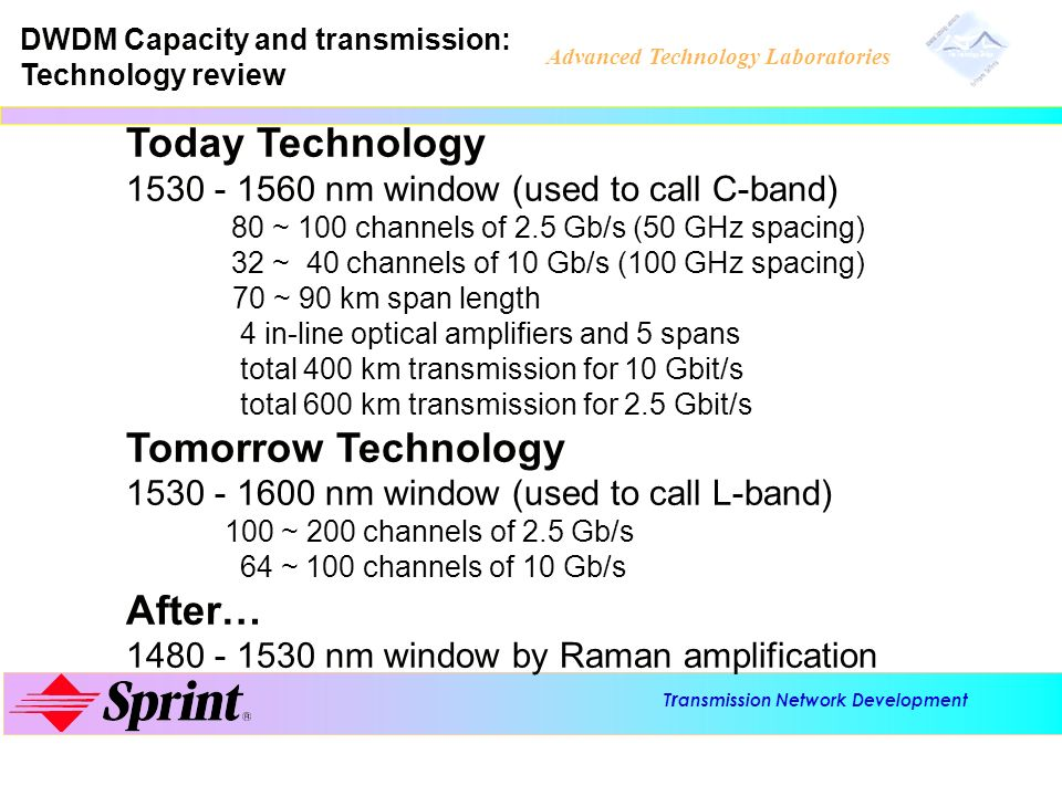 Today Technology Tomorrow Technology After…