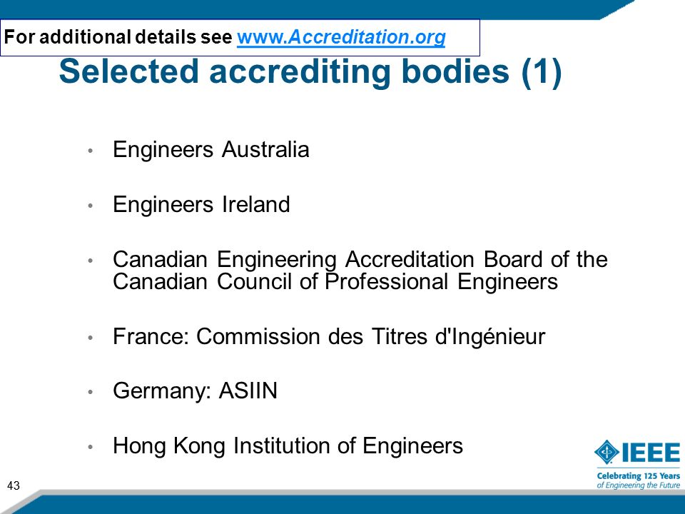 Selected accrediting bodies (1)