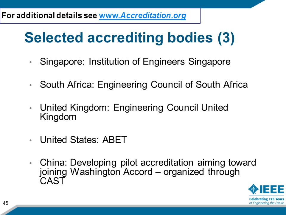 Selected accrediting bodies (3)