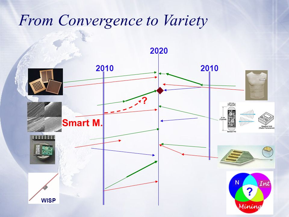 From Convergence to Variety