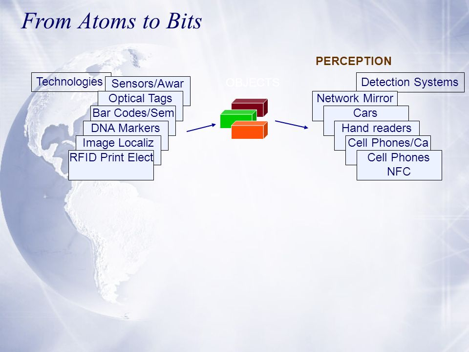 From Atoms to Bits PERCEPTION Technologies OBJECTS Detection Systems