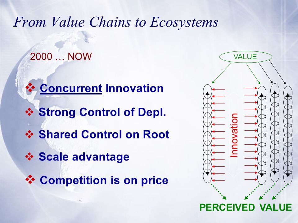 From Value Chains to Ecosystems
