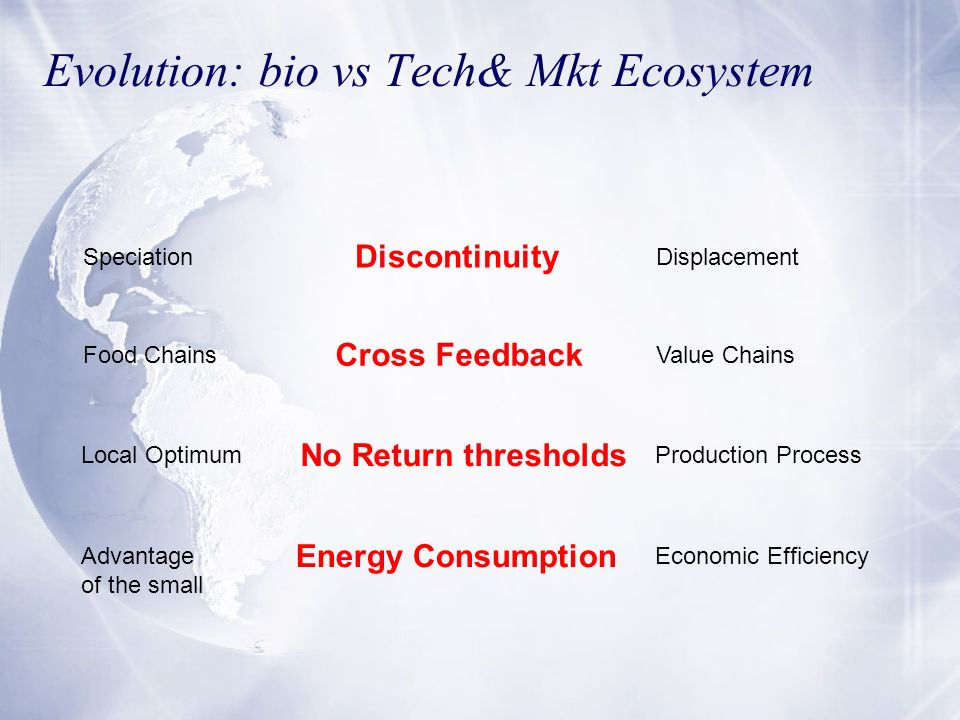 Evolution: bio vs Tech& Mkt Ecosystem