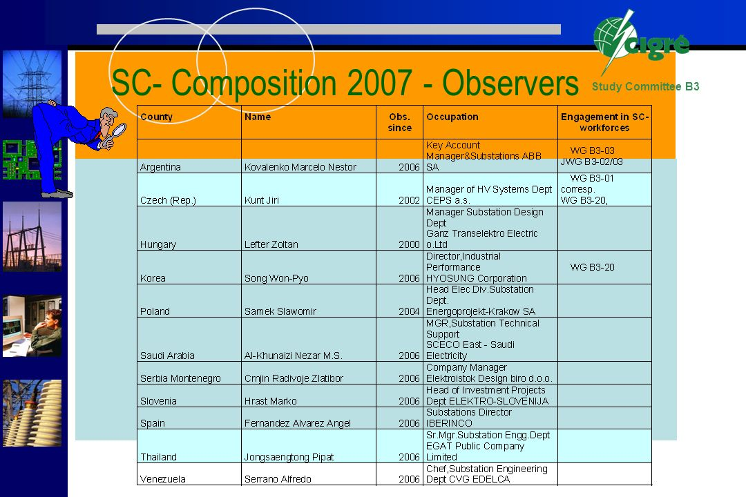 SC- Composition Observers