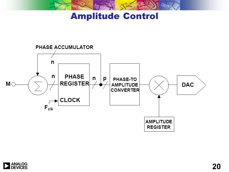 Amplitude Control n n PHASE REGISTER n p DAC M CLOCK Fclk