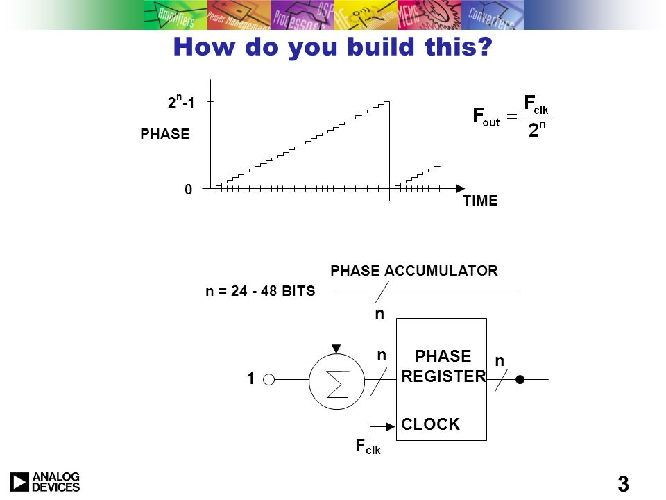 How do you build this n n PHASE REGISTER n 1 CLOCK Fclk 2n-1 PHASE