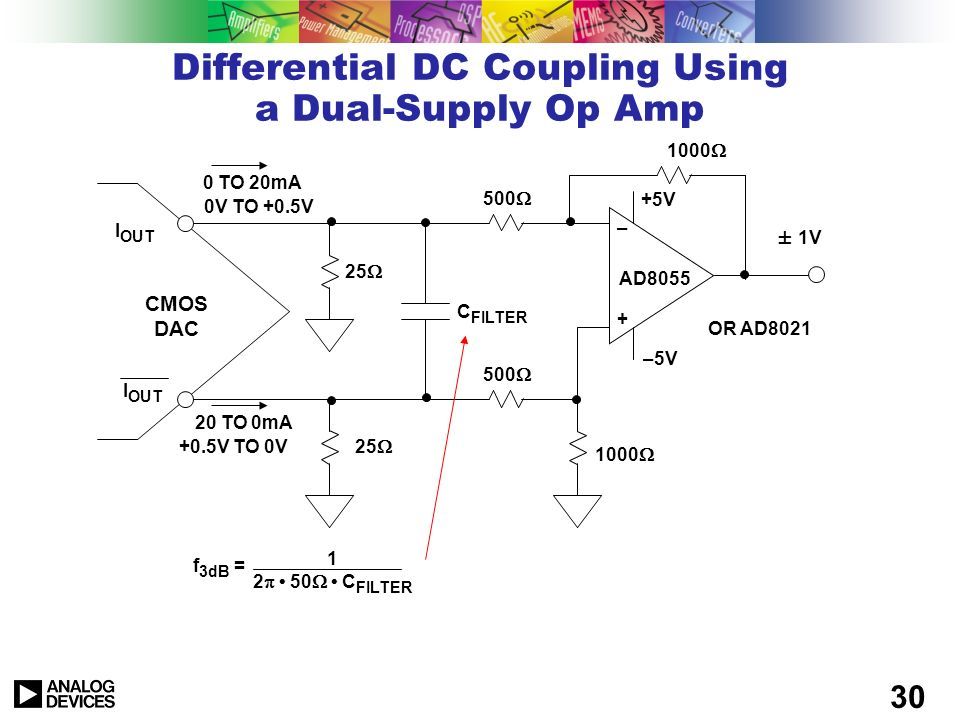Differential DC Coupling Using a Dual-Supply Op Amp