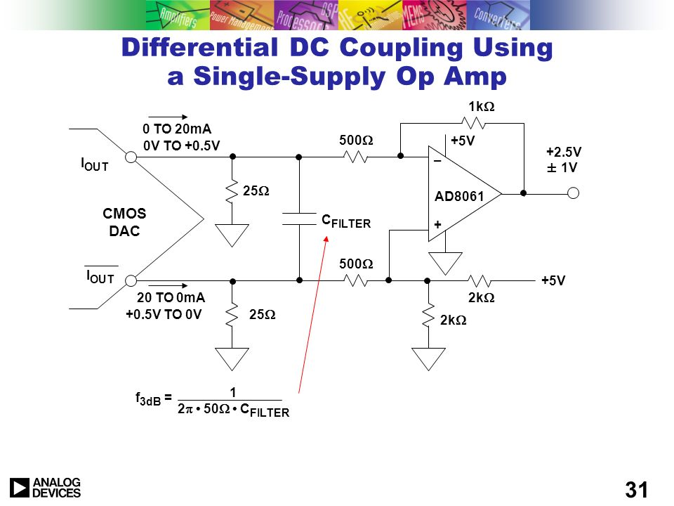Differential DC Coupling Using a Single-Supply Op Amp
