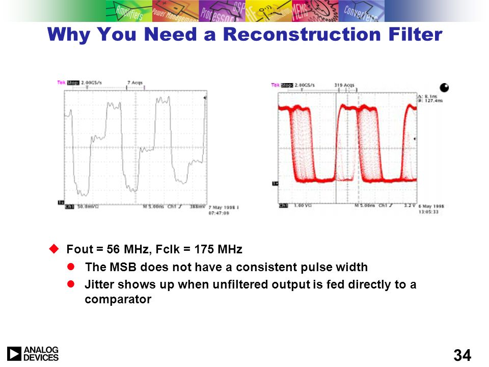Why You Need a Reconstruction Filter