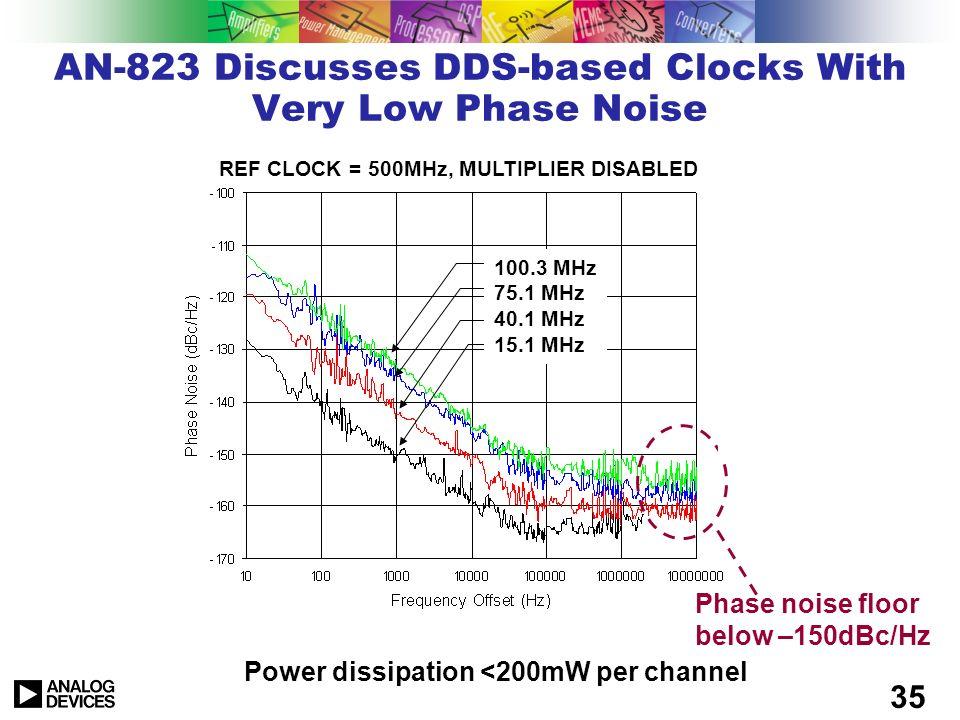 AN-823 Discusses DDS-based Clocks With Very Low Phase Noise