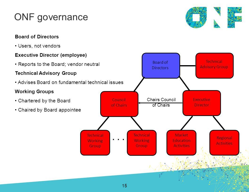 Technical Advisory Group