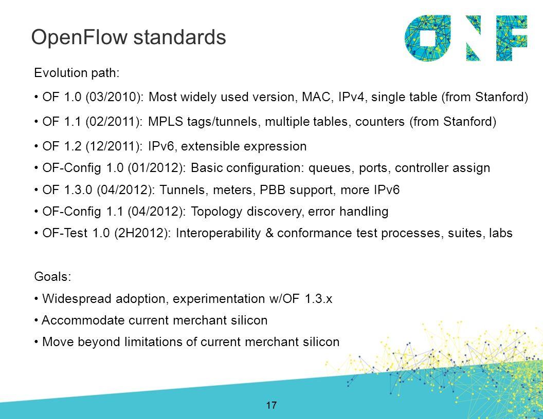 OpenFlow standards Evolution path: