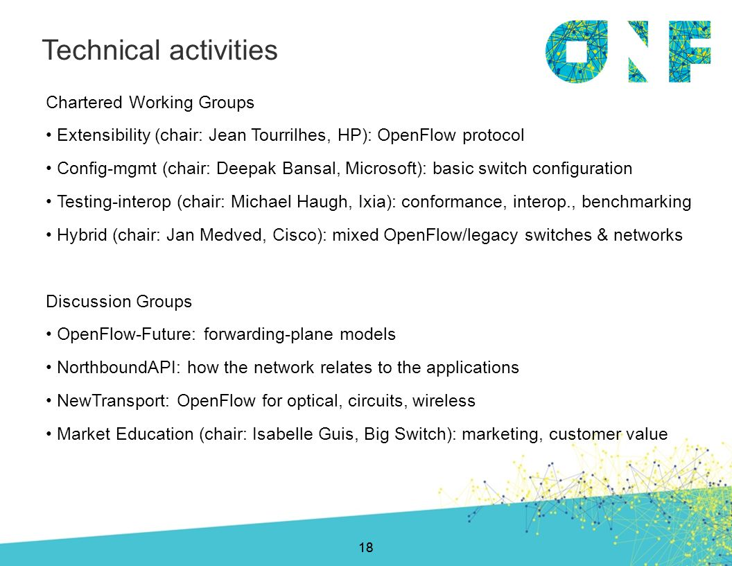 Technical activities Chartered Working Groups