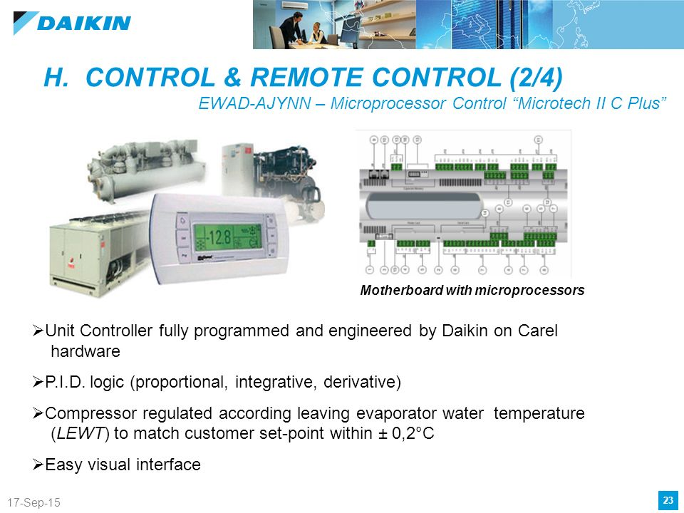 22 apr 17 ewad ajynn ppt video online download h control remote control 24 motherboard with microprocessors asfbconference2016 Images