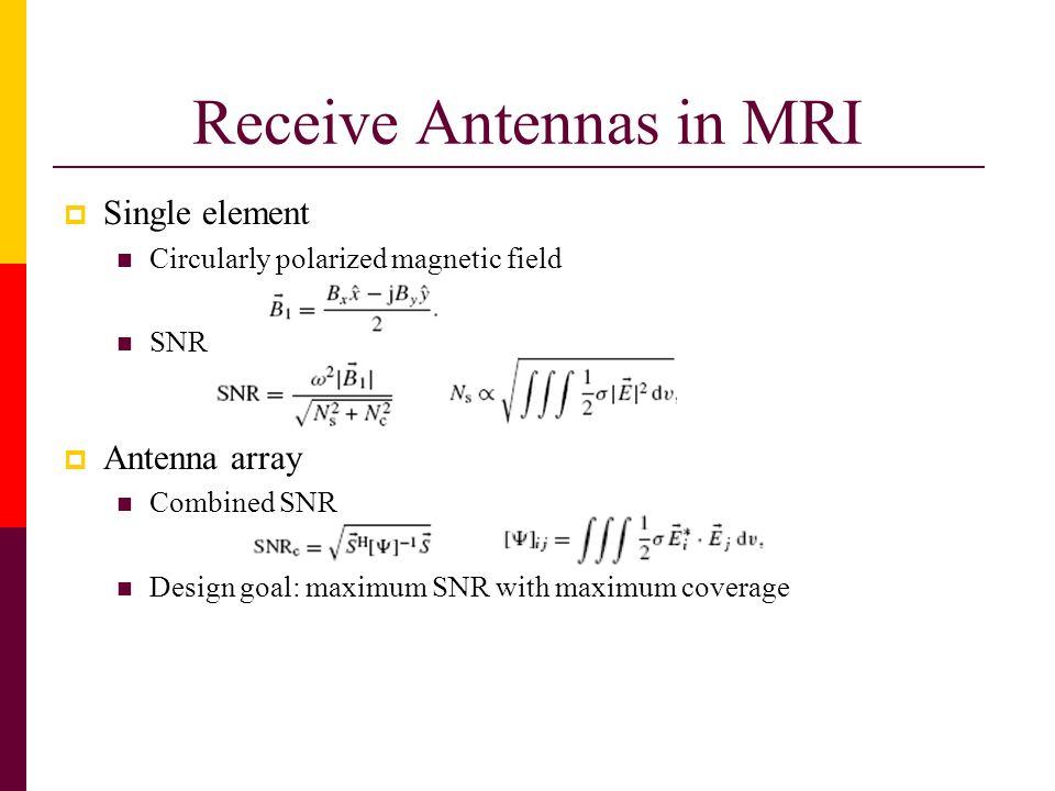 Receive Antennas in MRI