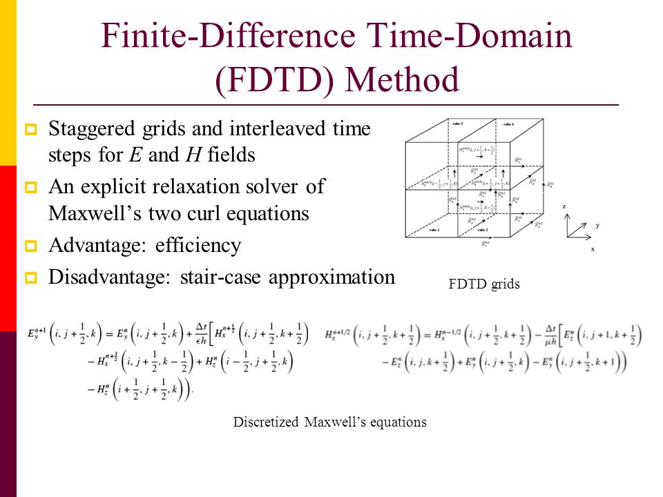 Finite-Difference Time-Domain (FDTD) Method