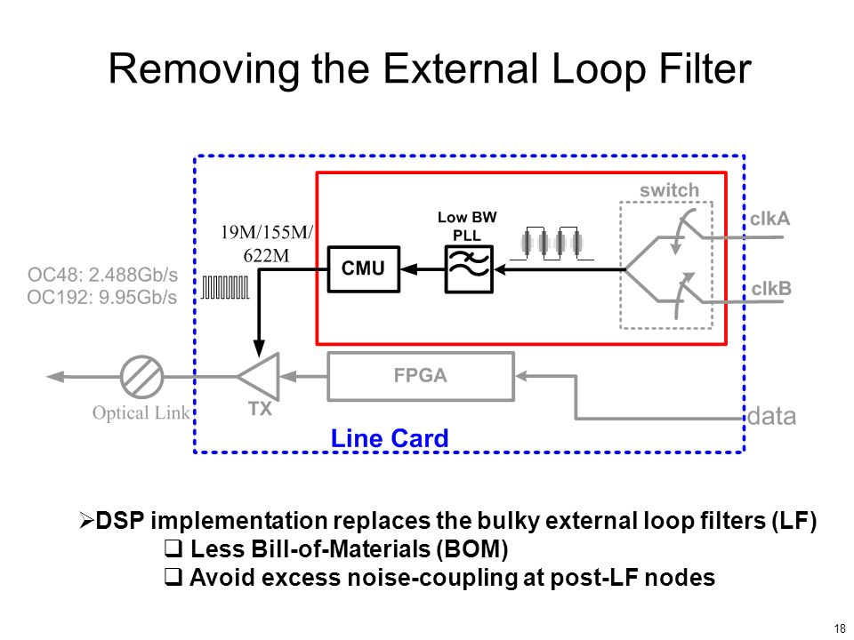 Removing the External Loop Filter