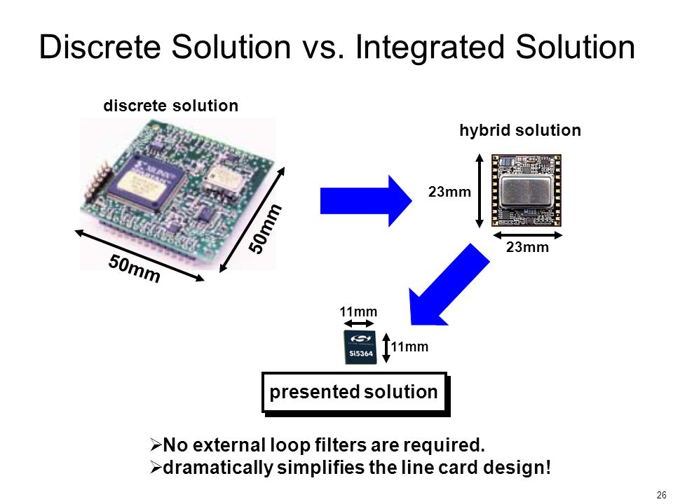 Discrete Solution vs. Integrated Solution
